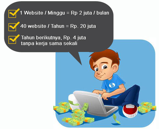 waralaba jasa website